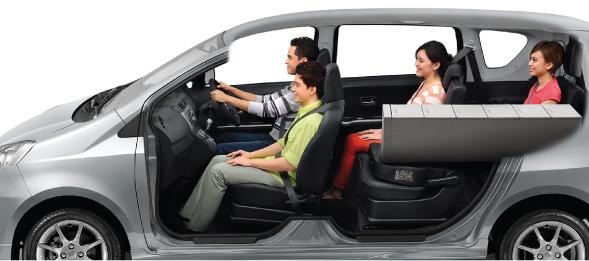 4-passenger Mode